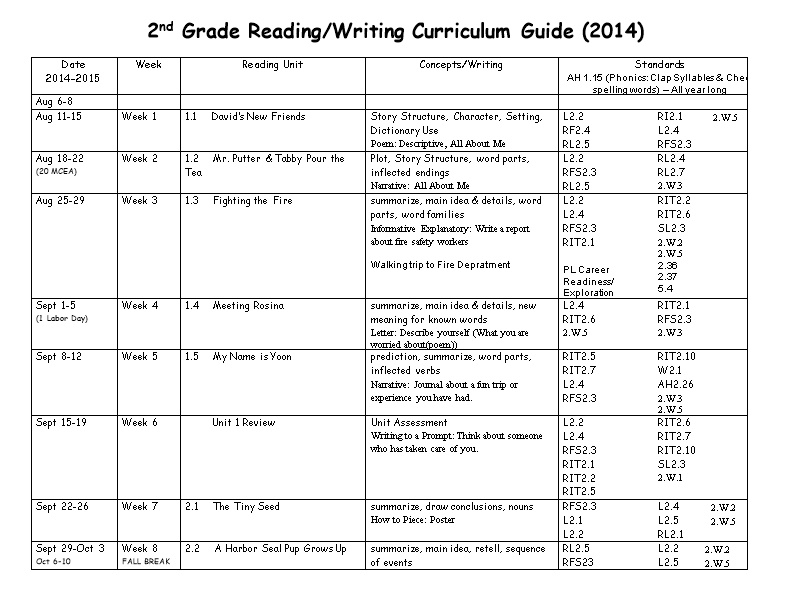 2Nd Grade Reading/Writing Curriculum Guide (2014)
