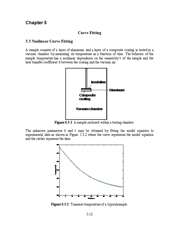 5.3 Nonlinear Curve Fitting