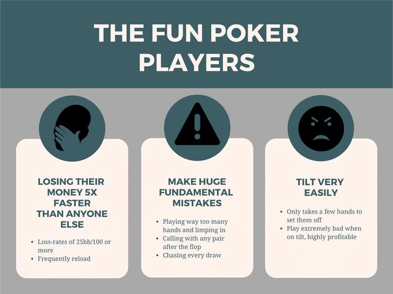 fun players at micro stakes infographic