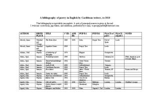 A Bibliography of Poetry in English by Caribbean Writers, to 2010