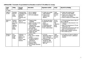 Additional File 1. Summaries of Organizational Transformation Research in U.S Healthcare