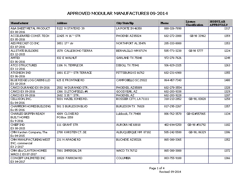 Approved Modular Manufactures 09-2014