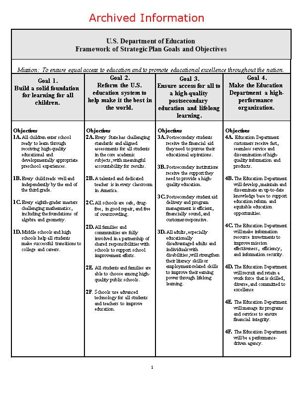 Archived - U.S. Department of Education Framework of Strategic Plan Goals and Objectives