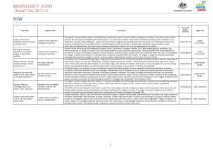 Biodiversity Fund Round Two: 2013-14 - Successful Projects