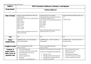 BTEC Extended Certificate and Diploma