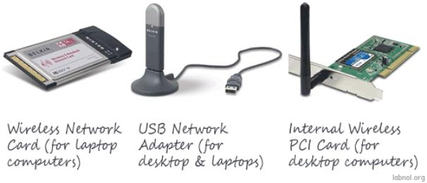 wireless networking png