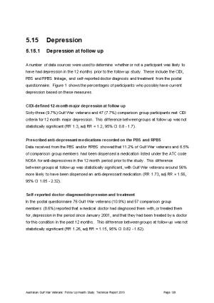 CIDI-Defined 12-Month Major Depression at Follow Up