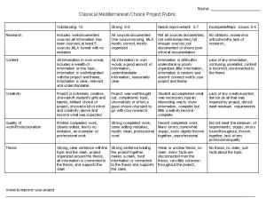 Classical Mediterranean Choice Project Rubric