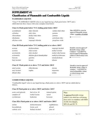 Classification of Flammable and Combustible Liquids