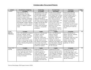 Collaborative Document Rubric (Continued)