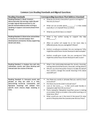 Common Core Reading Standards and Aligned Questions
