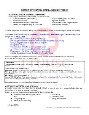 Common Psychiatry Complaints Cheat Sheet