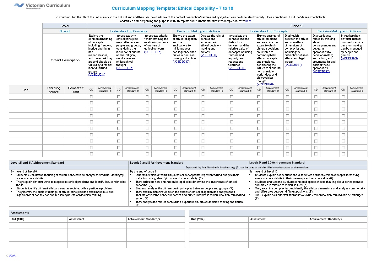 Curriculum Mapping Template: Ethical Capability 7 to 10