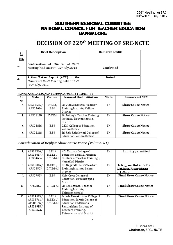 DECISION of 229Th MEETING of SRC-NCTE