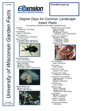 Degree Days for Common Landscape Insect Pests