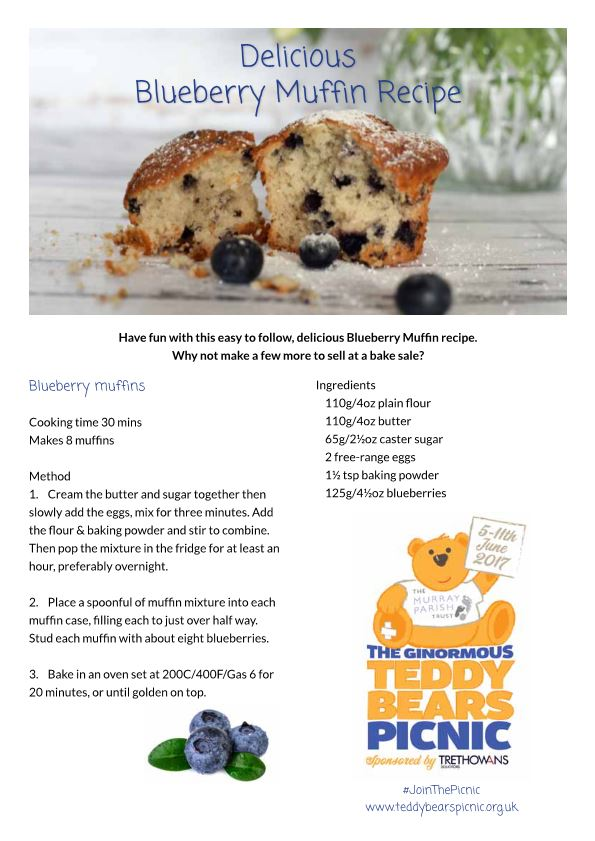 Delicious Blueberry Muffin Recipe