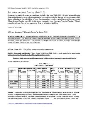 DOE Draft Proposal for 2018 IECC; Posted September 24, 2015