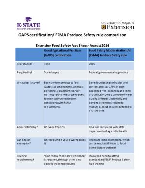 GAPS Certification/ FSMA Produce Safety Rule Comparison
