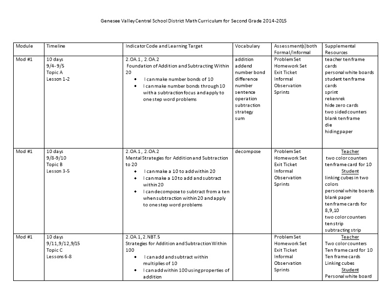 Genesee Valley Central School District Math Curriculum for Second Grade 2014-2015