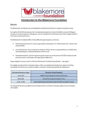 Introduction to the Blakemore Foundation