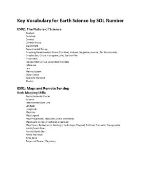 Key Vocabulary for Earth Science by SOL Number