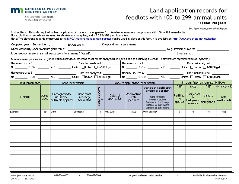 Land Application Records for Feedlots with 100 to 299 Animal Units