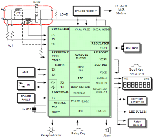 24c33a04f Libra-1+V3.0 Product Handbook Wasion Group Limited - DocsBay