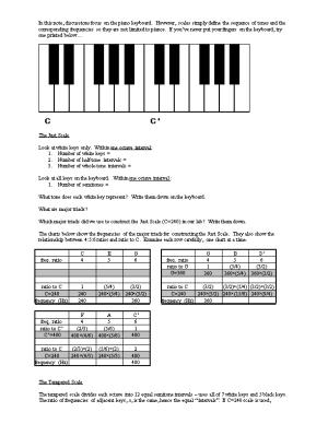 Look at White Keys Only. Within One Octave Interval