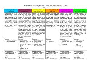 Math Planning for A4 & A5