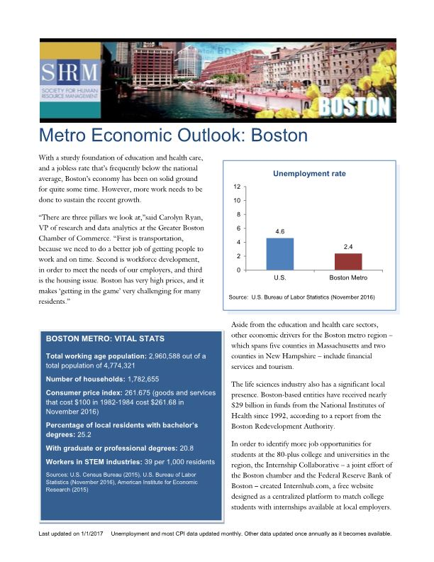 Metro Economic Outlook: Boston