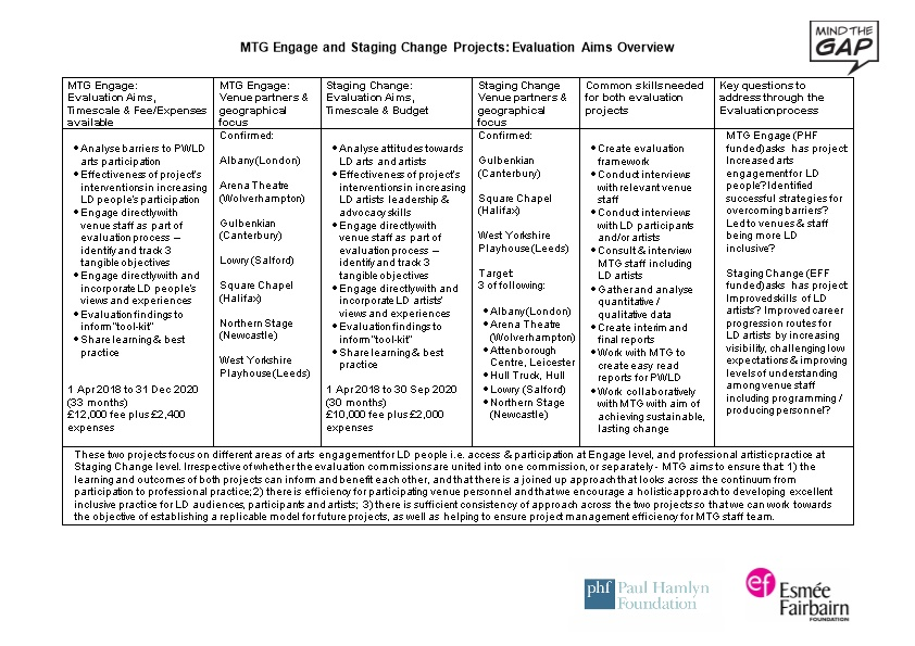 MTG Engage and Staging Change Projects: Evaluation Aims Overview
