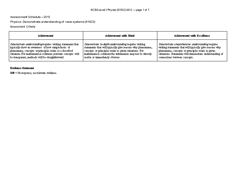 NCEA Level 3 Physics (91523) 2013 Assessment Schedule