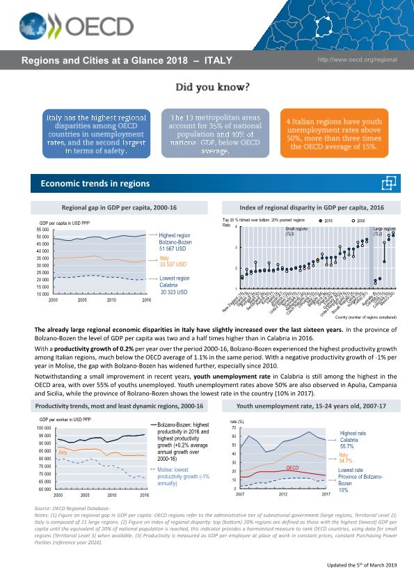 OECD Regions and Cities at a Glance 2018 - Italy