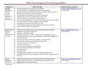 Office of Grant Support Roles and Responsibilities
