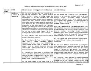 Post GST Amendments As Per Board Approval Dated 16.01.2018