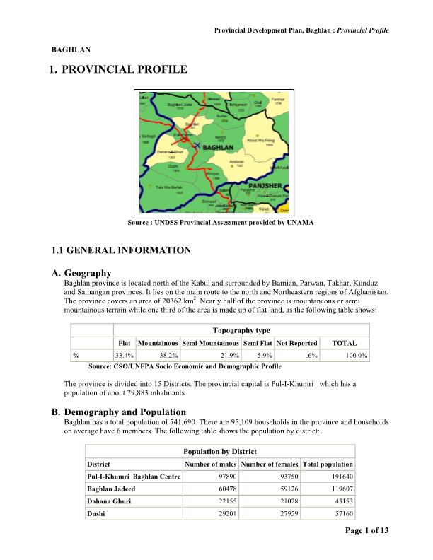 Provincial Development Plan, Baghlan