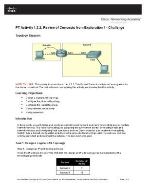 PT Activity 1.3.2: Review of Concepts from Exploration 1 - Challenge