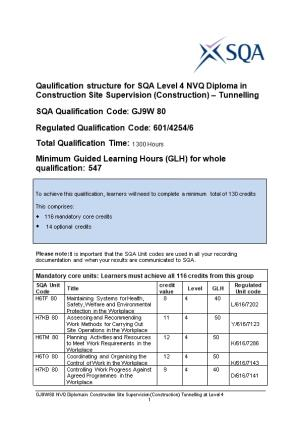 Qaulification Structure for SQA Level 4 NVQ Diploma in Construction Site Supervision