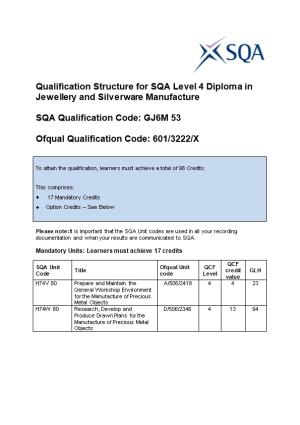 Qualification Structure for SQA Level 4Diploma in Jewellery and Silverware Manufacture