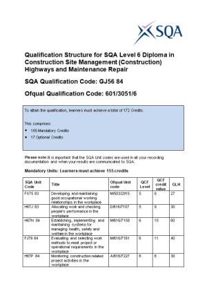 Qualification Structure for SQA Level 6 Diploma in Construction Site Management (Construction)