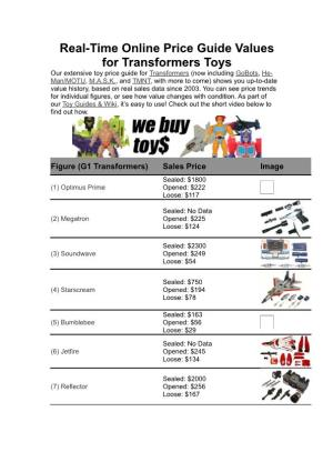 Real-Time Online Price Guide Values for Transformers Toys