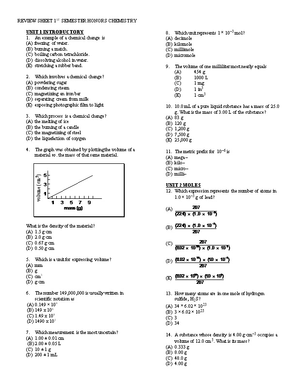 Review Sheet 1St Semester Honors Chemistry