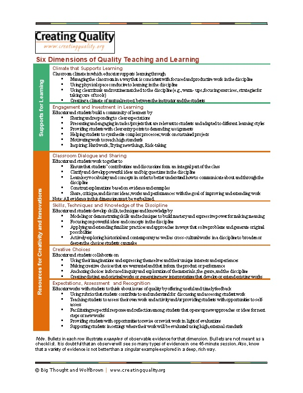 Six Dimensions of Quality Teaching and Learning