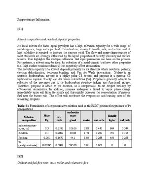 Solvent Composition and Resultant Physical Properties