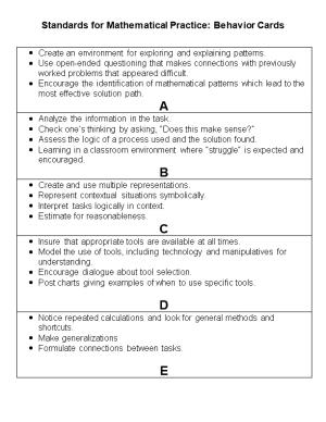 Standards for Mathematical Practice: Behavior Cards