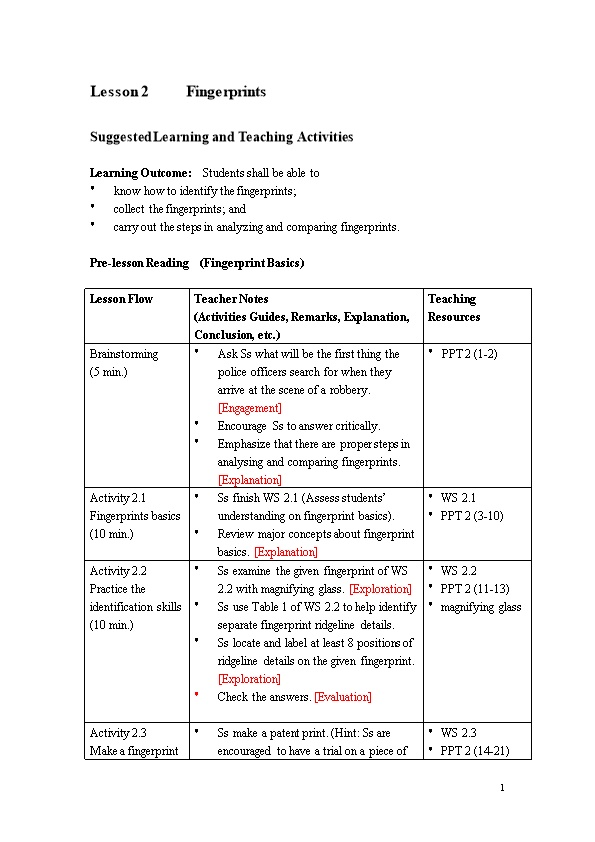 Suggested Learning and Teaching Activities