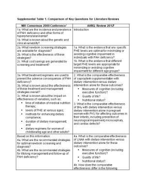 Supplemental Table 1. Comparison of Key Questions for Literature Reviews