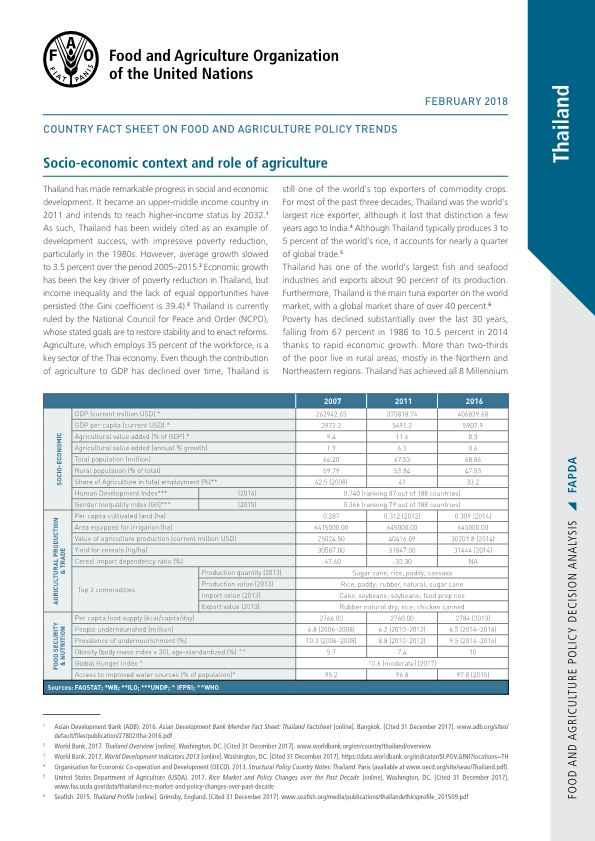 Thailand Country Fact Sheet on Food and Agriculture Policy Trends
