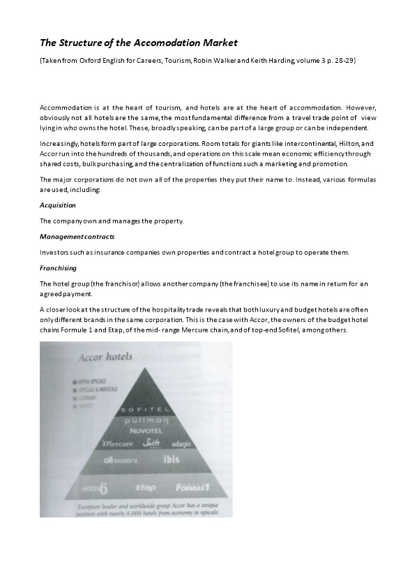 The Structure of the Accomodation Market