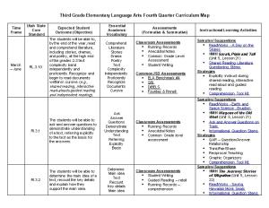 Third Grade Elementary Language Arts Fourth Quarter Curriculum Map